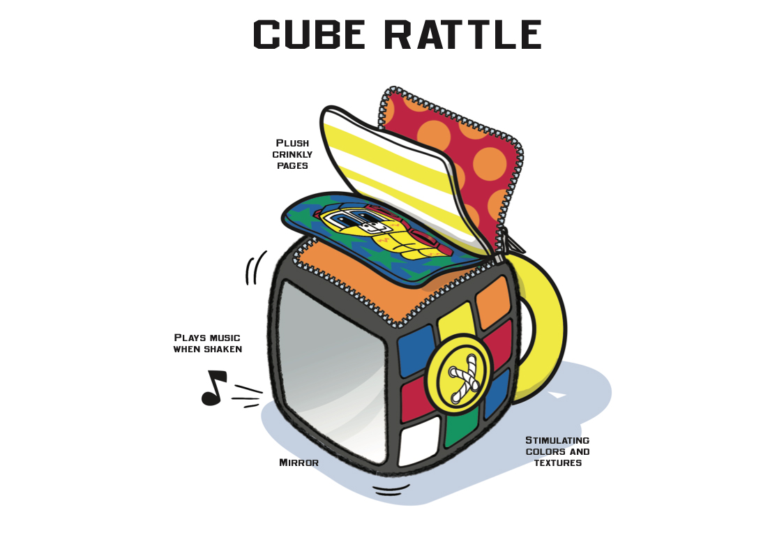 Smiley Rubik's Cube Rattle